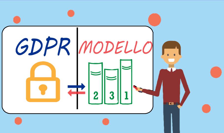 gdpr modello 231 privacy control